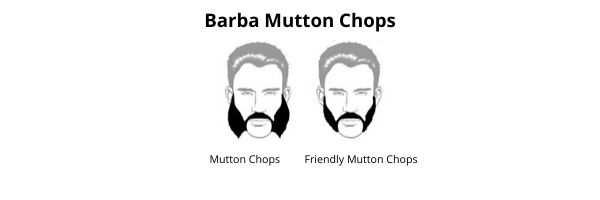 Barba alla Mutton Chops o Wolverine